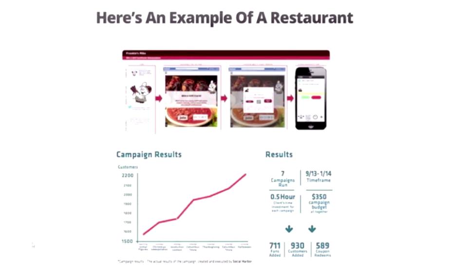 sample restaurant campaign