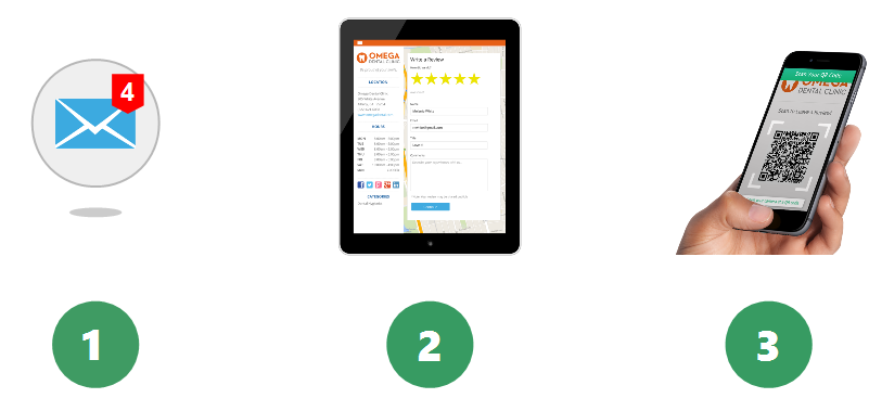 13 review solicitation